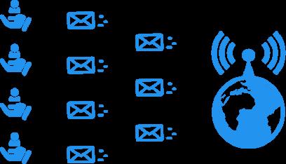 Отправка иприем SMS